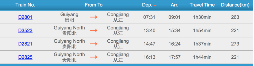 Guiyang to Congjiang Trains