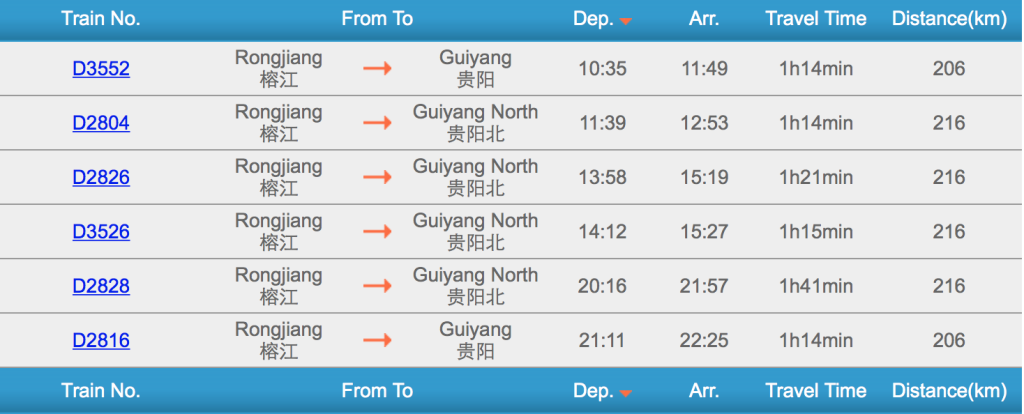 Rongjiang to Guiyang Train Schedule